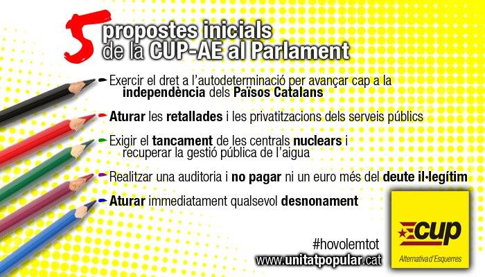 5 propostes inicials de la CUP-AE al Parlament